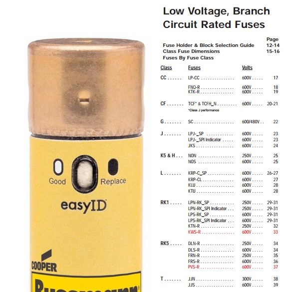 Branch Circuit/Low Voltage Fuses