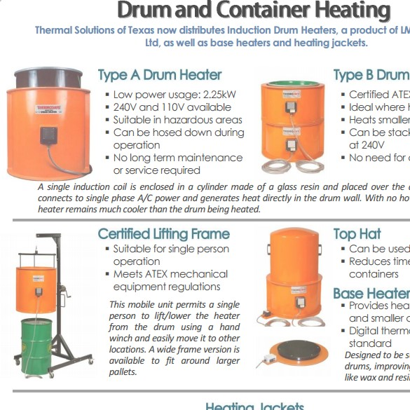 Thermosafe Induction Heaters